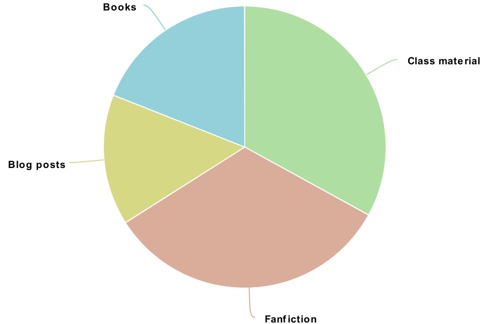 meta-chart(1)